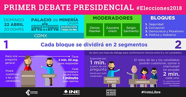 El Bronco abrirá primer debate de candidatos presidenciales en México