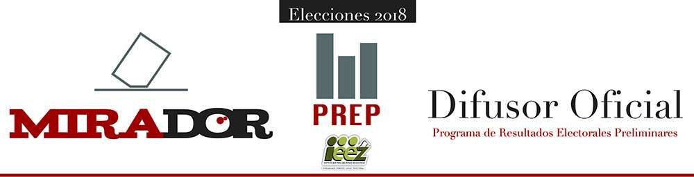 http://prep.periodicomirador.com/