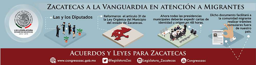 http://www.congresozac.gob.mx/p/Inicio