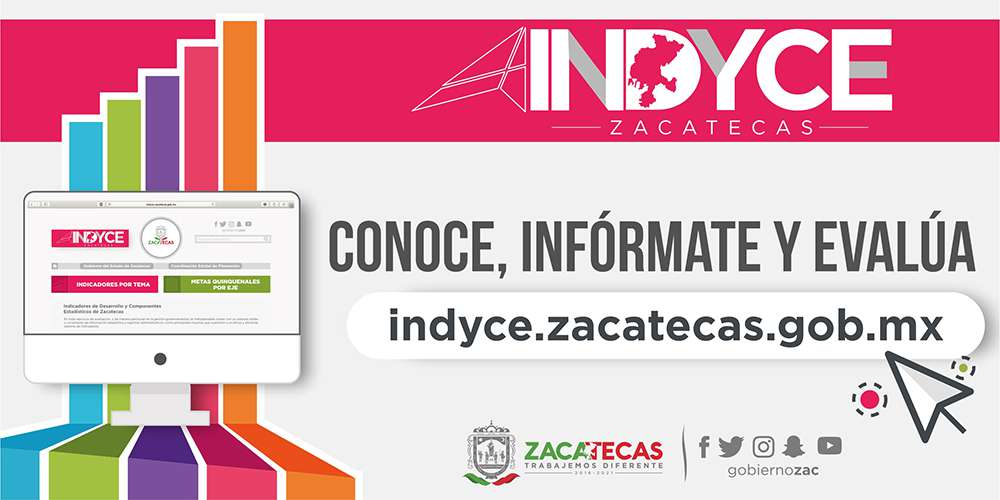 indyce