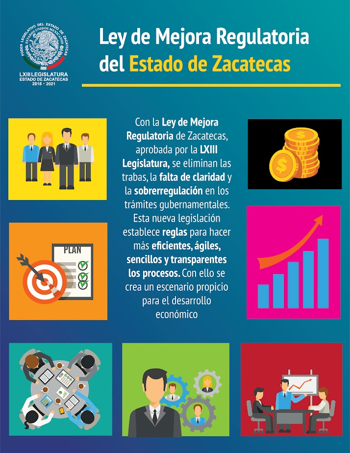 https://www.congresozac.gob.mx/63/inicio